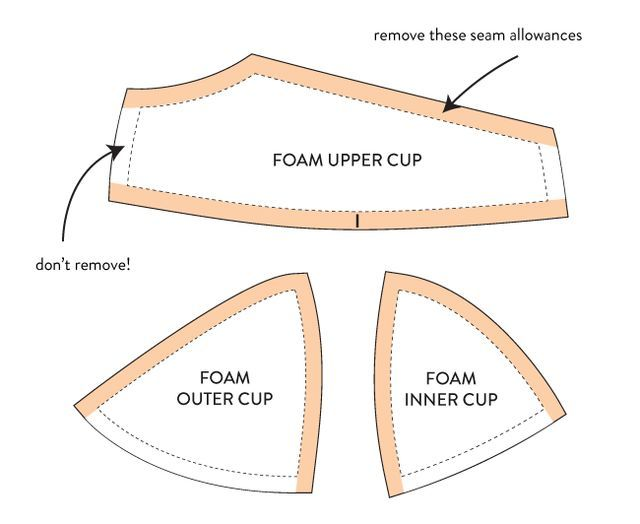 Today I'll be cutting out my pieces and get started sewing. First, let's make some some changes to your cup pattern to work with foam. As I mentioned yesterday, these techniques can be used with any b