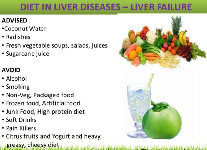 Chronic Yeast Infection Diet Plan