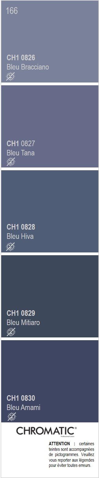 d couvrez toutes les nuances de bleu tr s tendance en. Black Bedroom Furniture Sets. Home Design Ideas