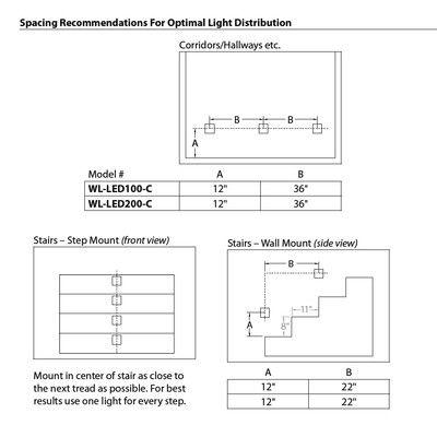 wac lighting led step light finish: white
