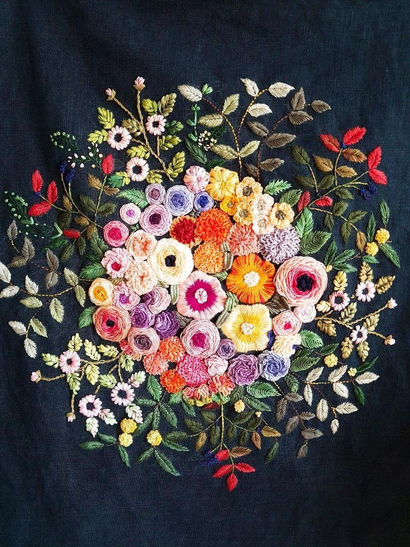 Embroidery jobs hiring near me embroiderythread hand