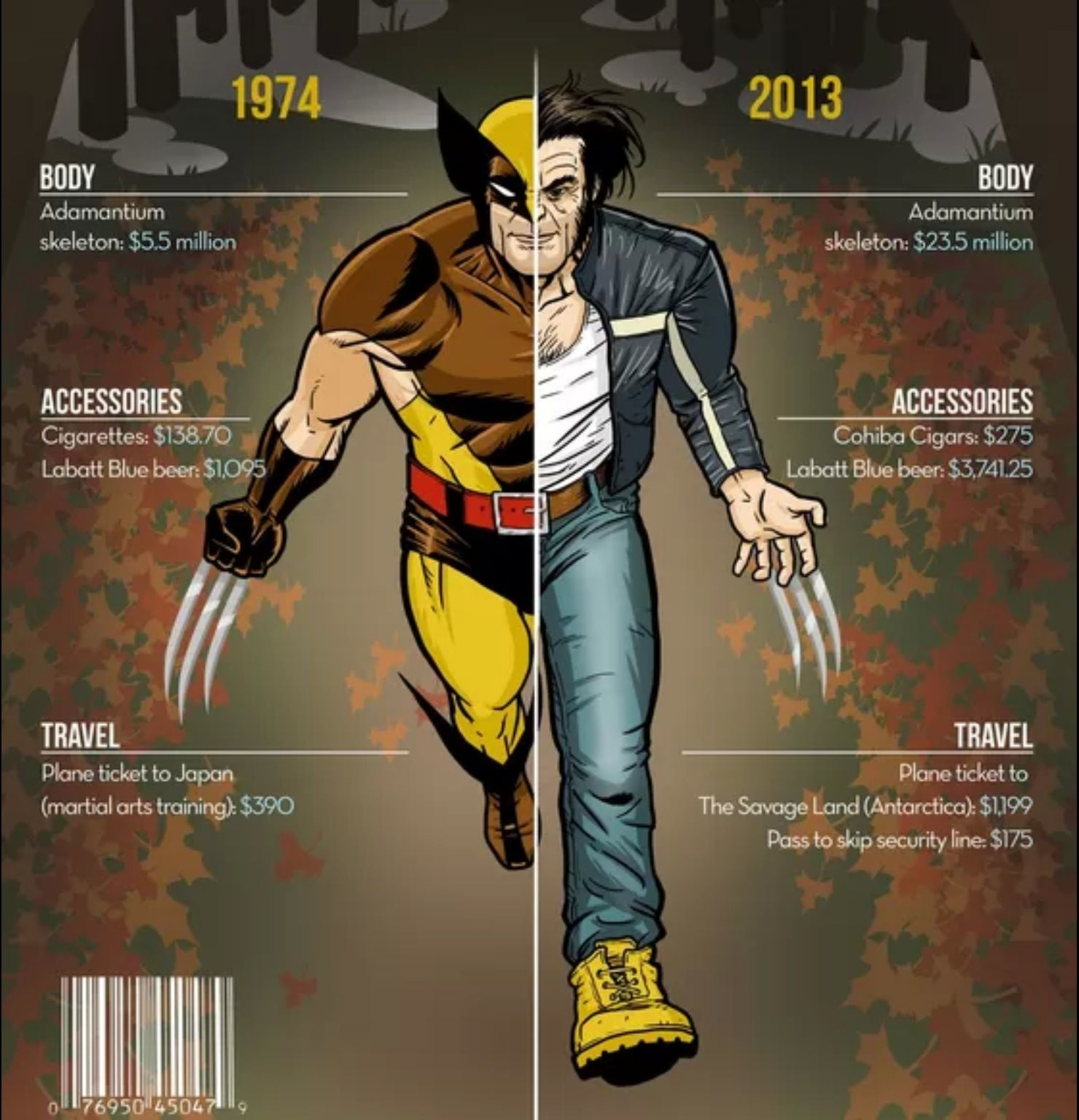 Free Comic Book Day 2013: Wolverine - 1974 / 2013