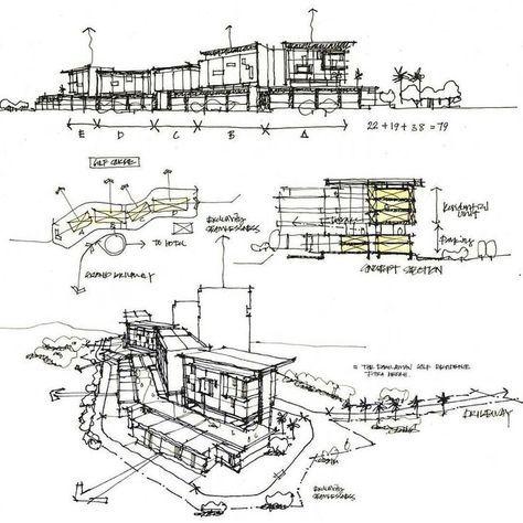 Architecture Diagram Sketch Architecture