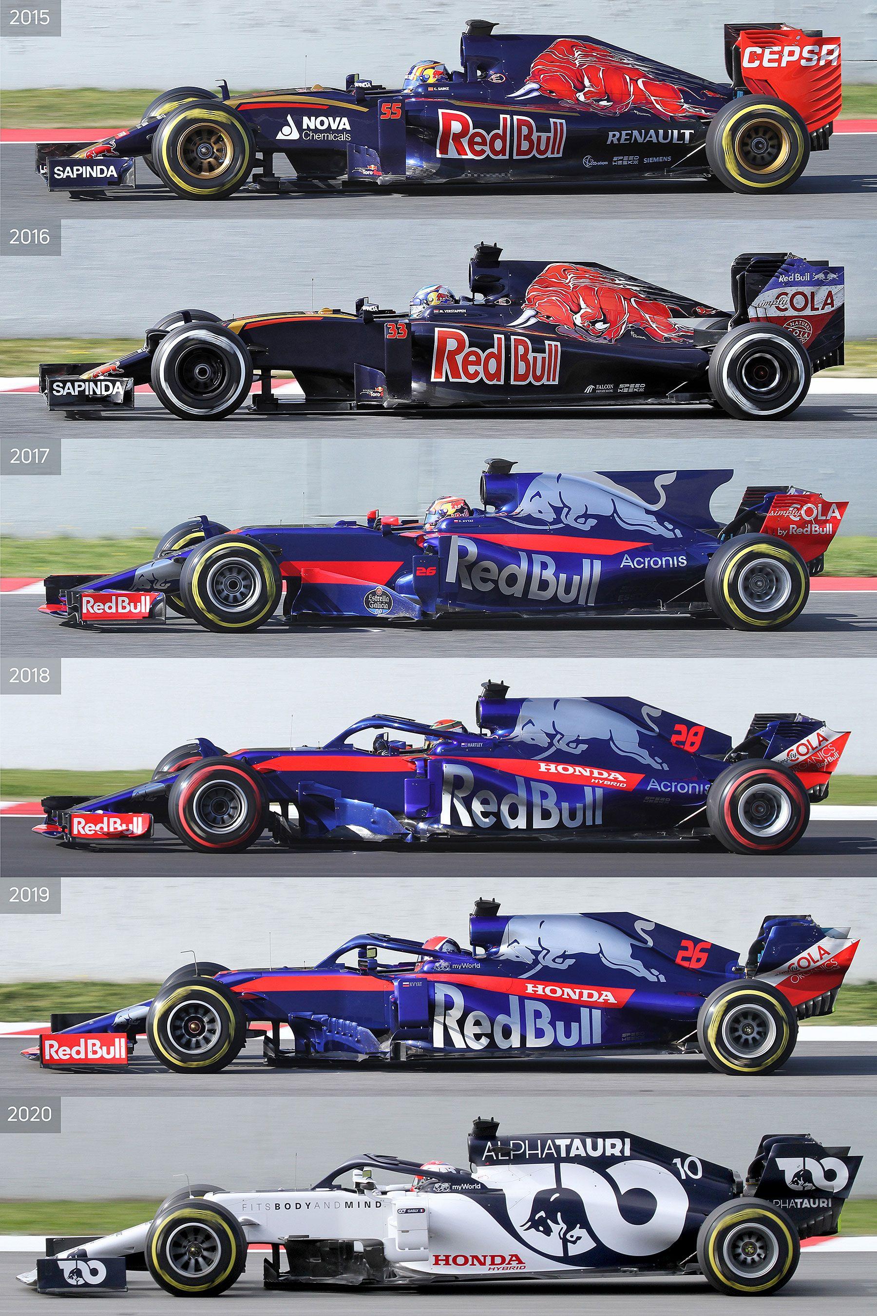 Barcelona Formula 1 Testing 2020 Day 4 5 6 Technical Analysis Carsten Riede Fotografie In 2020 Formula 1 Car Formula 1 Car Racing Formula Racing