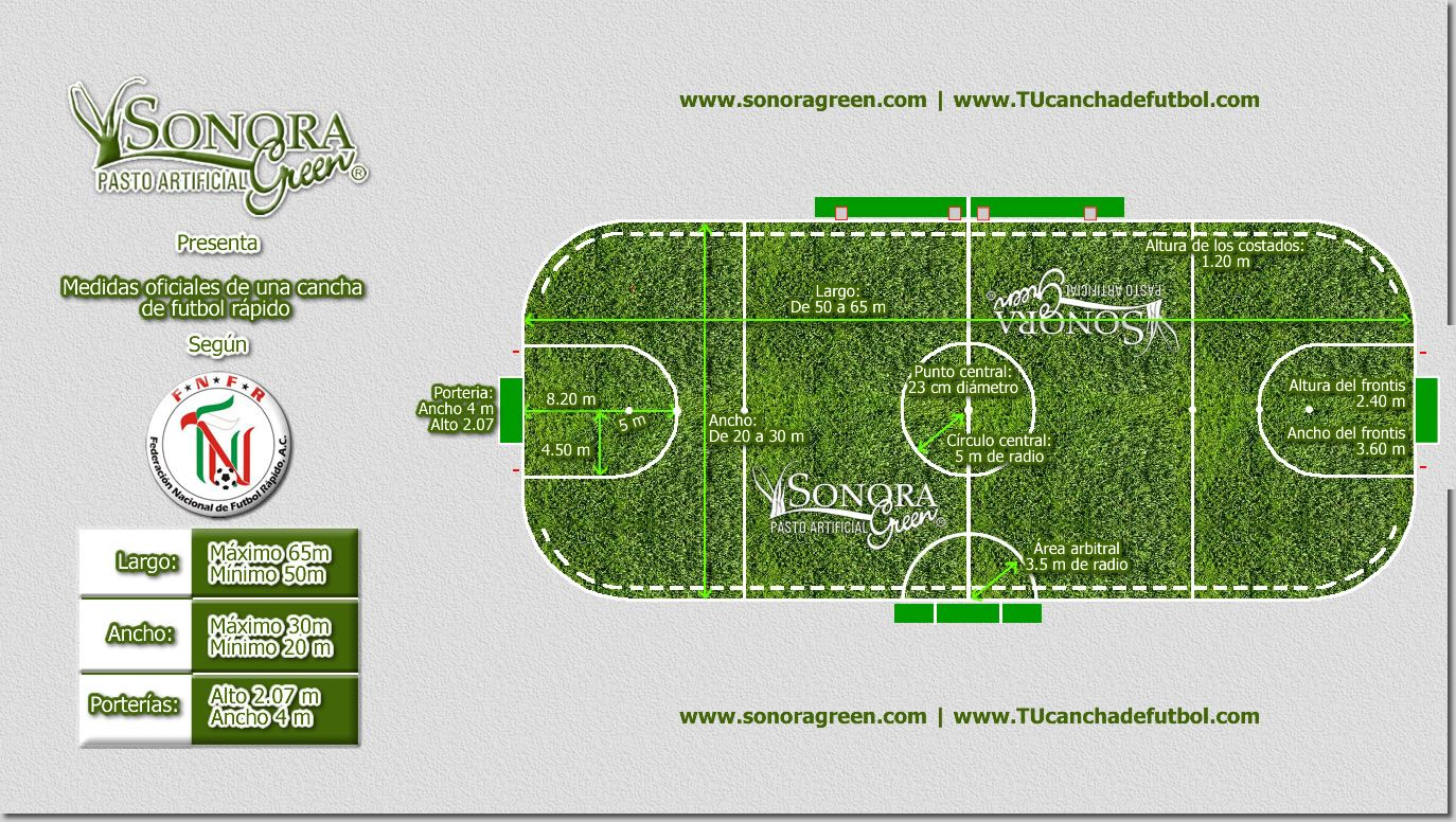 Football Sports Map