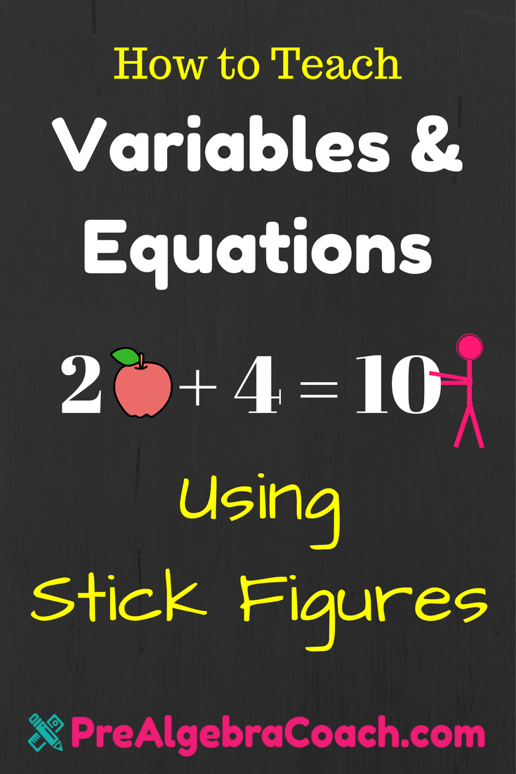 Variables And Equations Pre Algebra Prealgebra Lessons Free Worksheets To Help You Teach Your Lesson On Variables Online Math Help Math Methods Equations