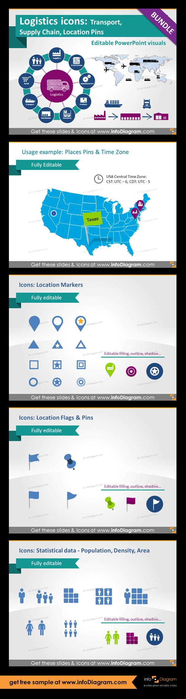 Logistics icons: Transport, Supply Chain Management, SCM