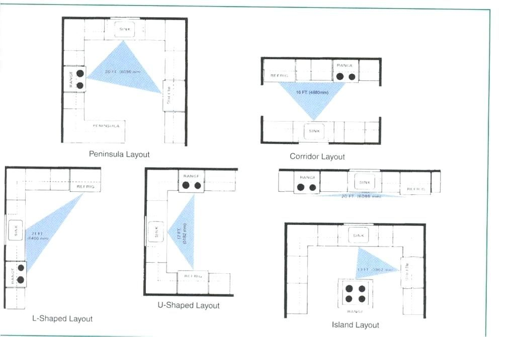 Outdoor Kitchen Plans Google Search Small Kitchen Design Layout Best Kitchen Layout Kitchen Layout Plans