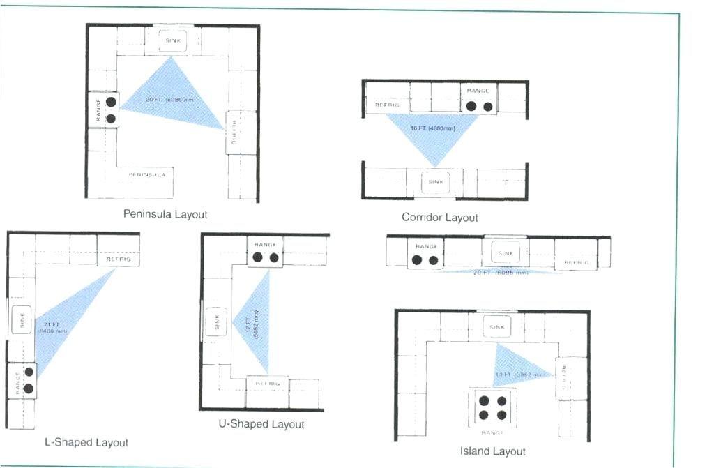 Outdoor Kitchen Plans Google Search Best Kitchen Layout Small