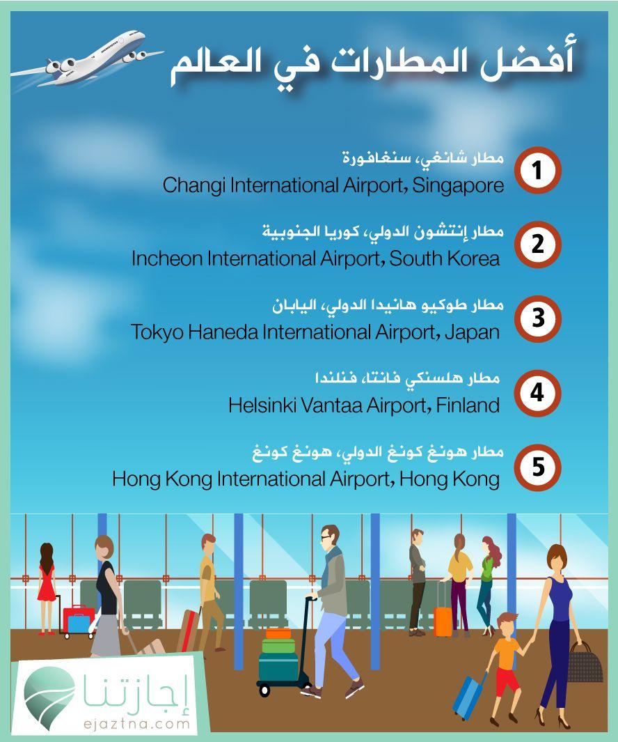 أفضل المطارات في العالم إجازتنا معنا السياحة أحلى انفوجرافيك Travel And Tourism Travel Advice Travel Tips