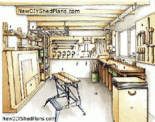 Small workshop ideas workshop tools will will come over for Garage woodshop plans