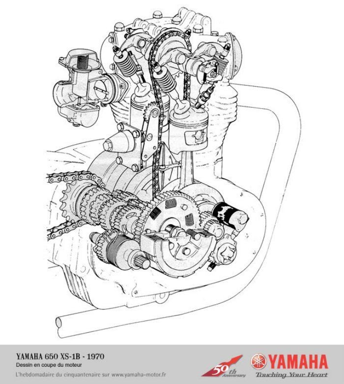 Cutaway of the XS650 Engine. http://www.InTheWind.org | XS650 The ...