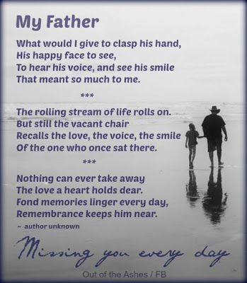 Saturdays Sayings Thinking Of Fathers Missed And Grieving