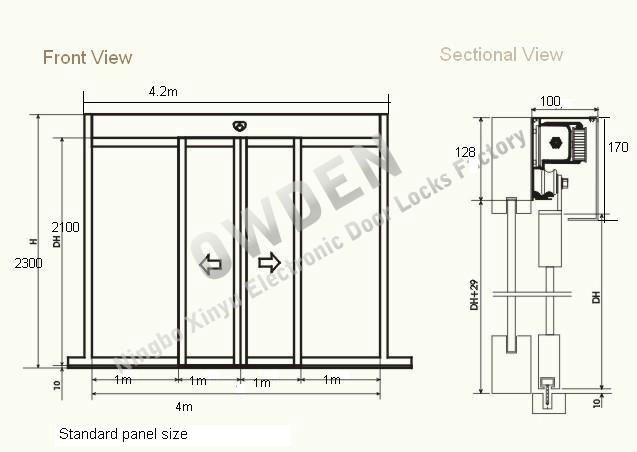 Image Result For Automatic Sliding Door Dimensions