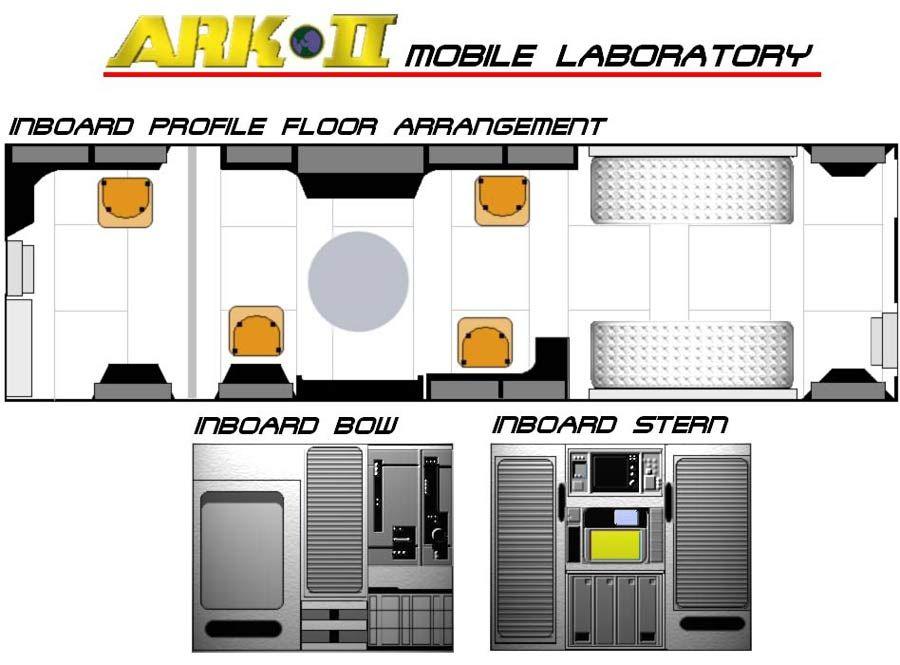 ARK 2 blueprint 3 | Vehicles I have or want. | Pinterest