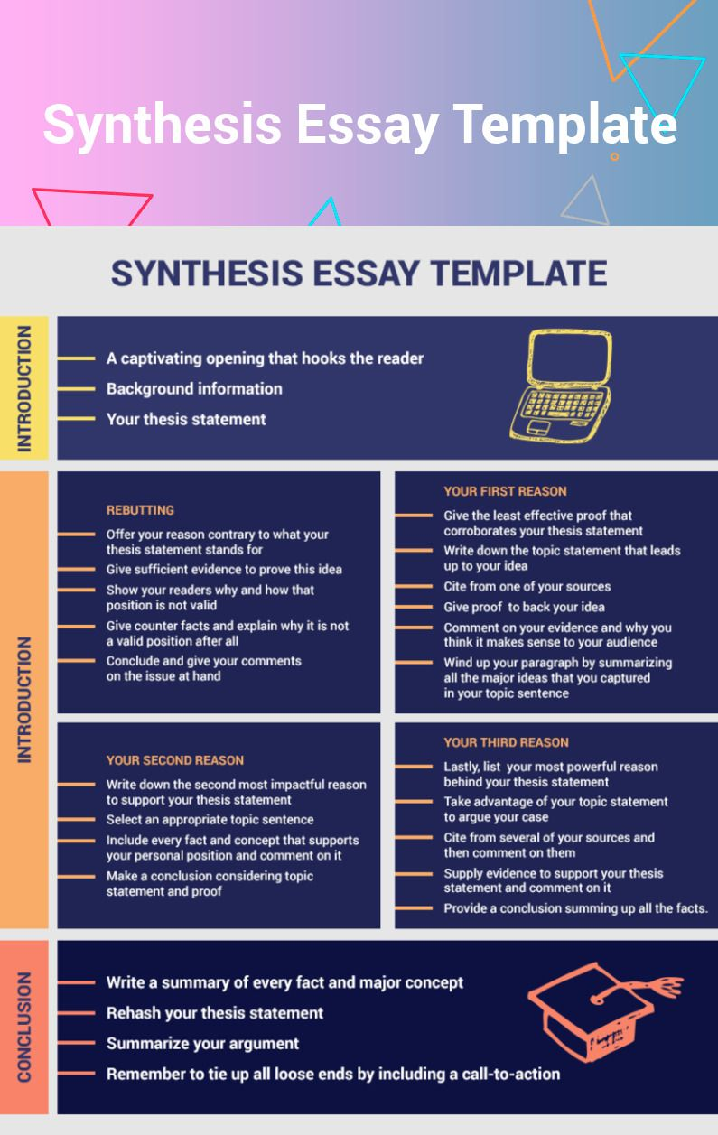 Here is Your Ultimate Synthesis Essay Template essay