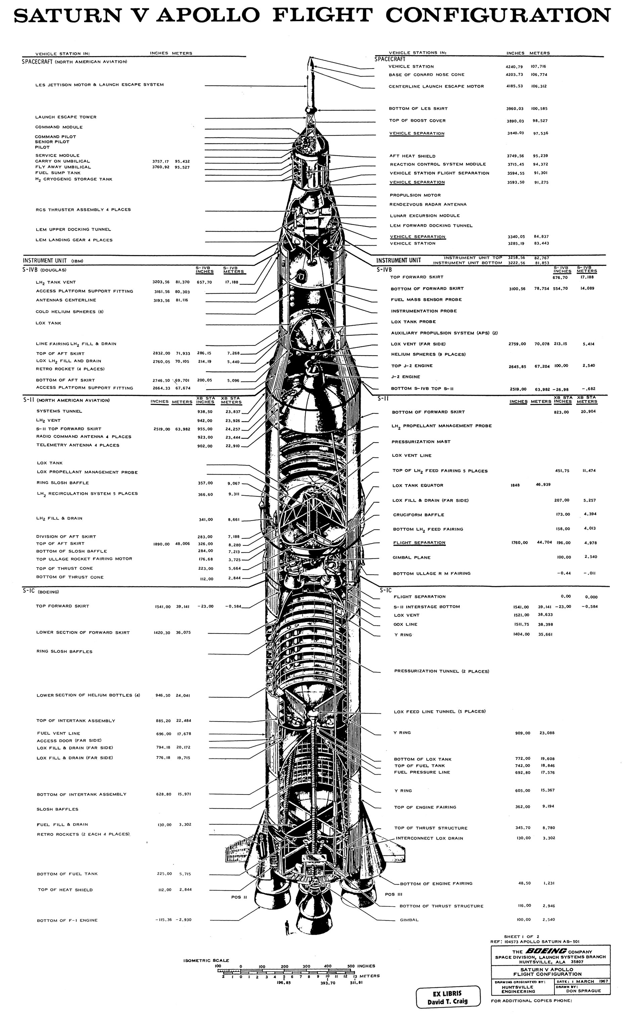 Detailed Saturn V Cutaway Diagram
