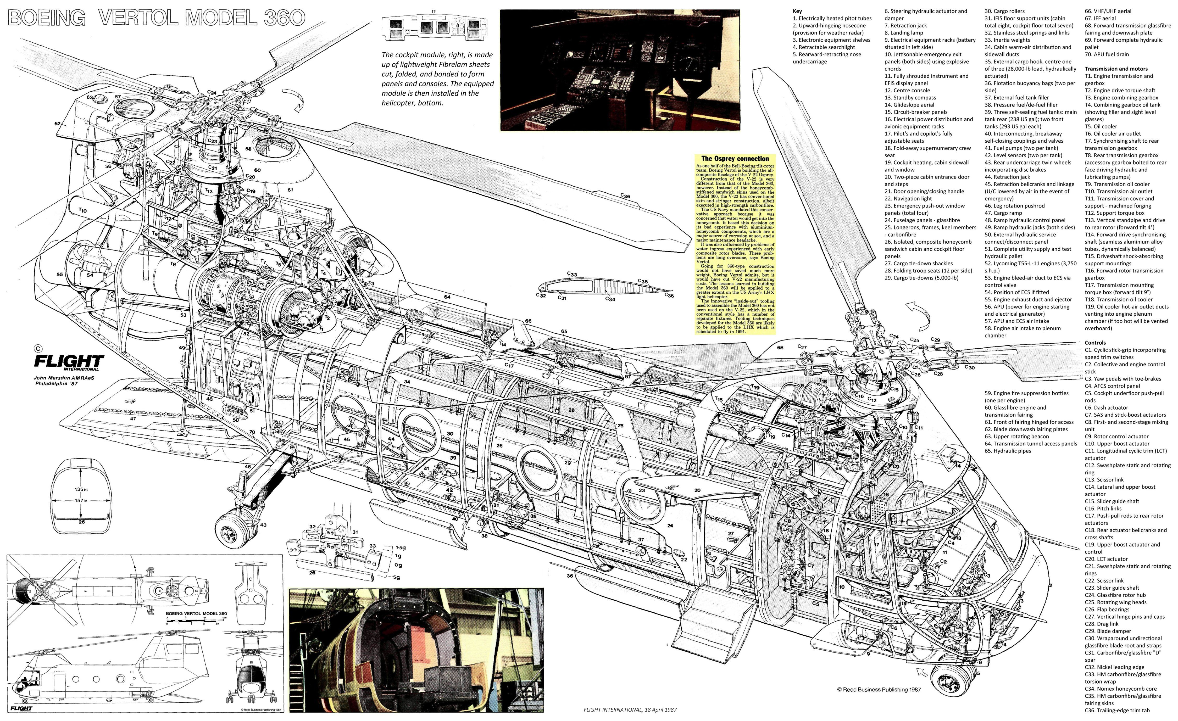 hight resolution of boeing vertol 360 cutaway