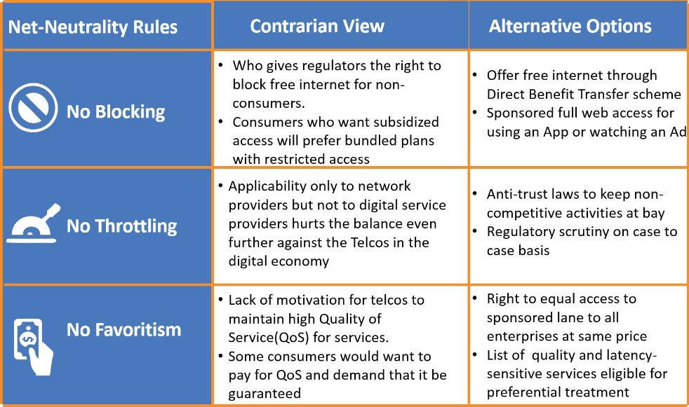 Netneutrality Save Or Stifle The Internet The Net Neutrality Debate Seems To Continue For The Foreseeable Future Net Neutrality Sponsored Content Internet