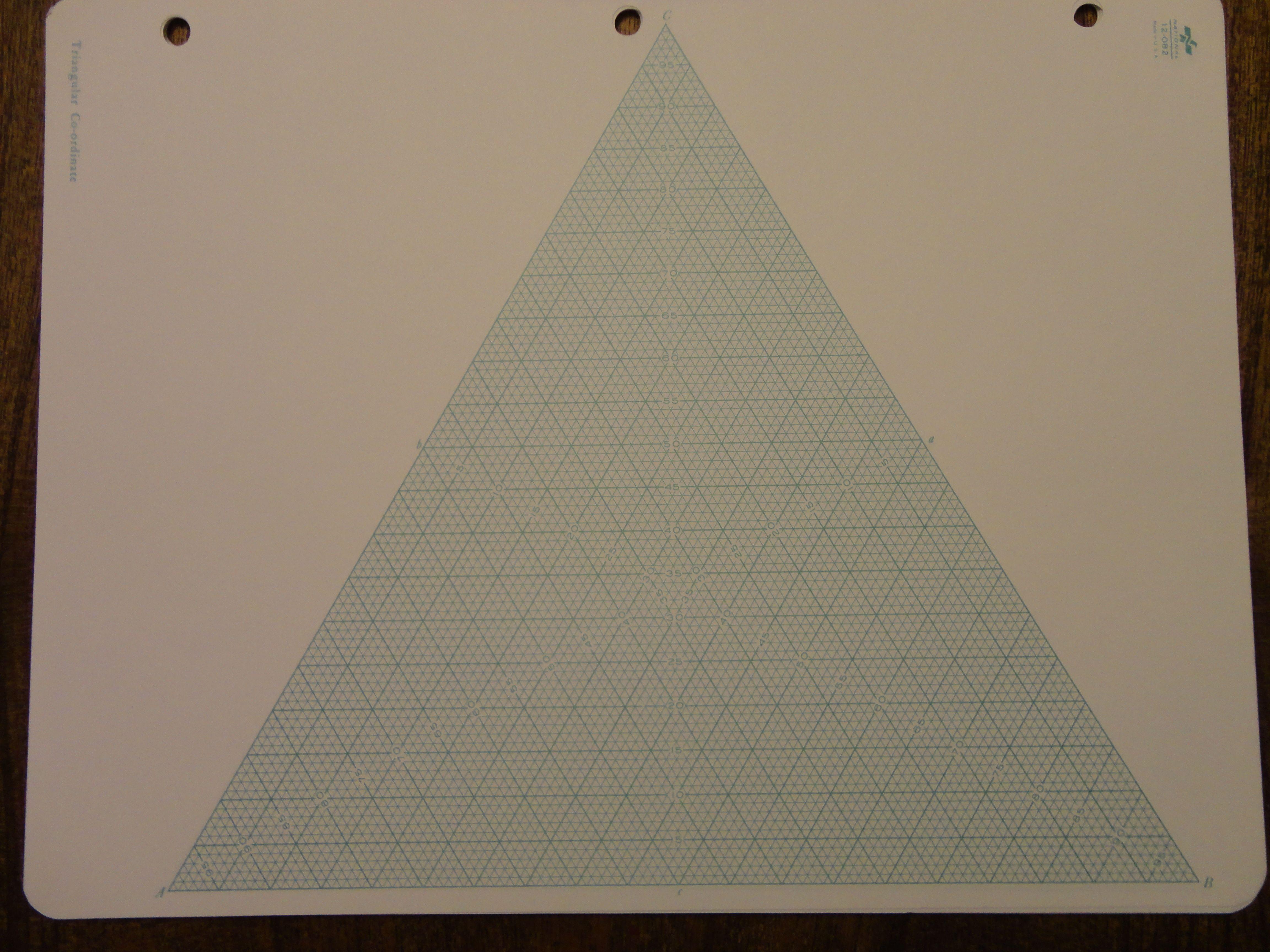 Triangular Coordinate Graph Paper Pretty Rare Sy