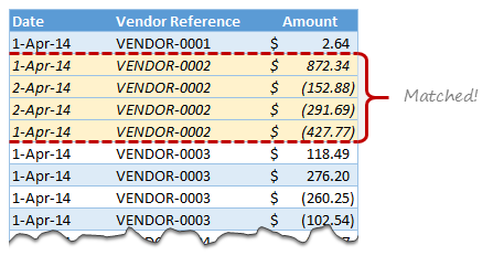 Matching Transactions Reconciling Using Excel Formulas  Awesome