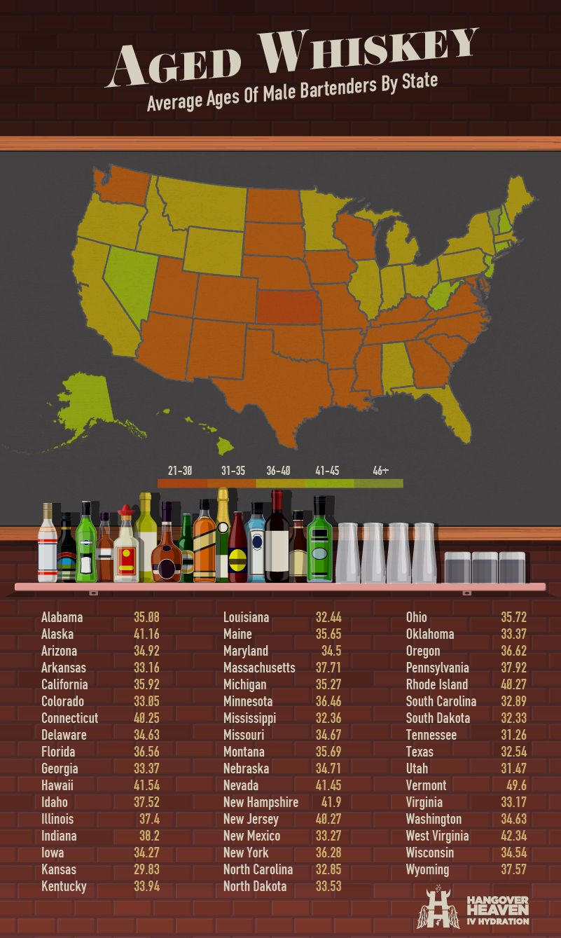 Bartender Nation All About America's Bartenders