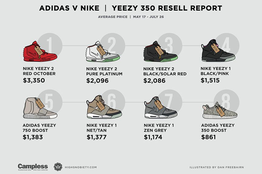 adidas black yeezy boost 350 shoes Sale | Up to OFF47% Discounts