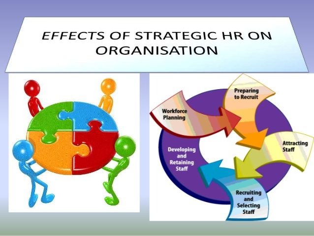 Definition Of Shrm Strategic Human Resource Management Society - Succession planning template shrm