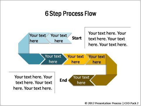 Powerpoint Process Linear From Ceo Pack 2 3d Process Flow