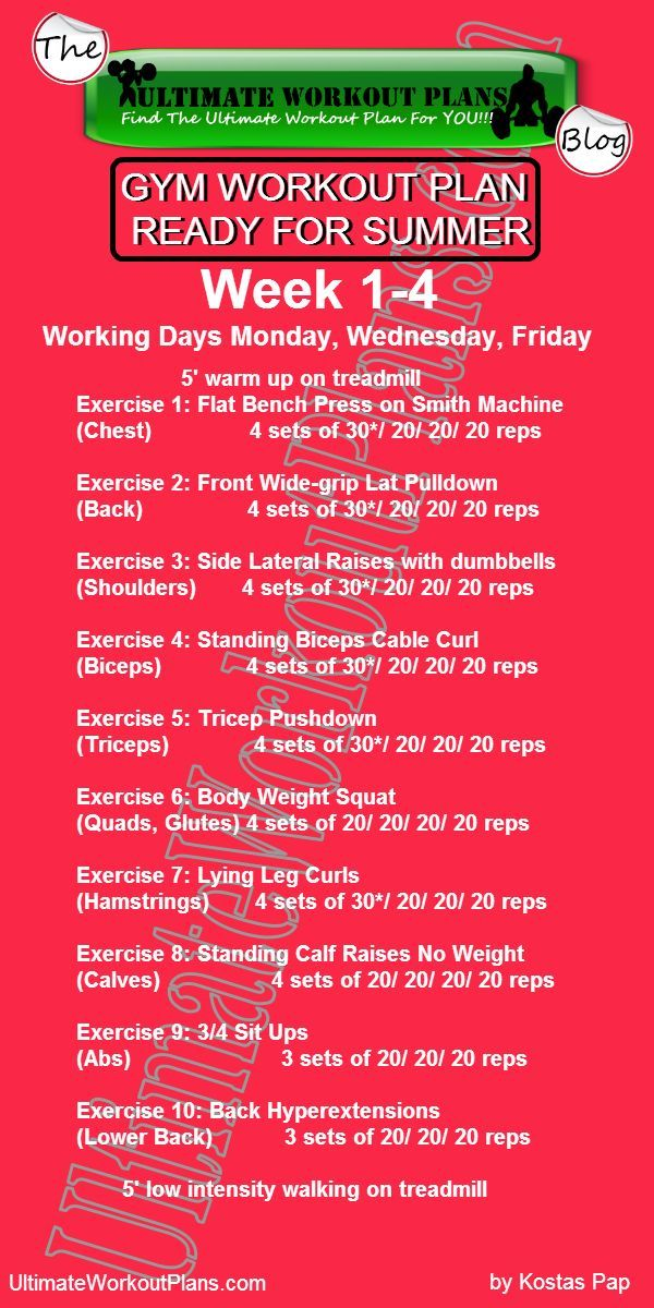 Gym Workout Plan for Women READY FOR SUMMER 1st month