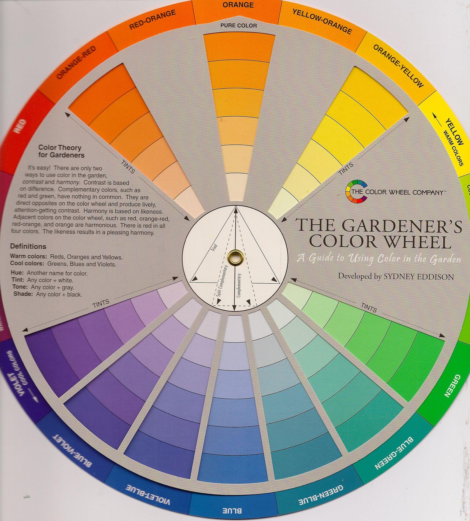 Gardener S Color Wheel Complementary Color Combinations Mix