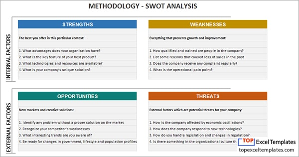 Swot Analysis Templates 17 Free Printable Word Excel Pdf Examples Swot Analysis Template Swot Analysis Swot Analysis Examples