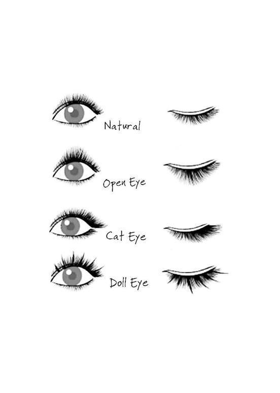 Welke oogopslag past het beste bij jou? Nail Design, Nail