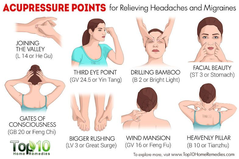 Acupressure Points for Relieving Headaches and Migraines ...