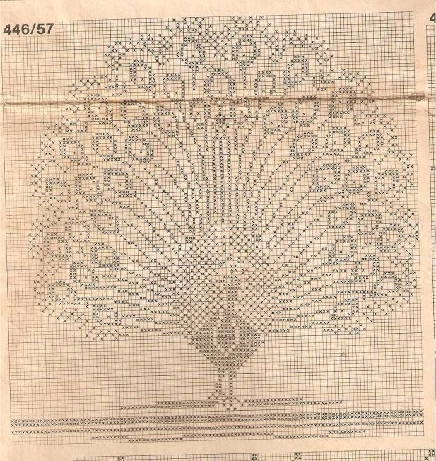 Mooi Patroon Voor Een Gordijn Filet Haken Crochê Crochê Filé