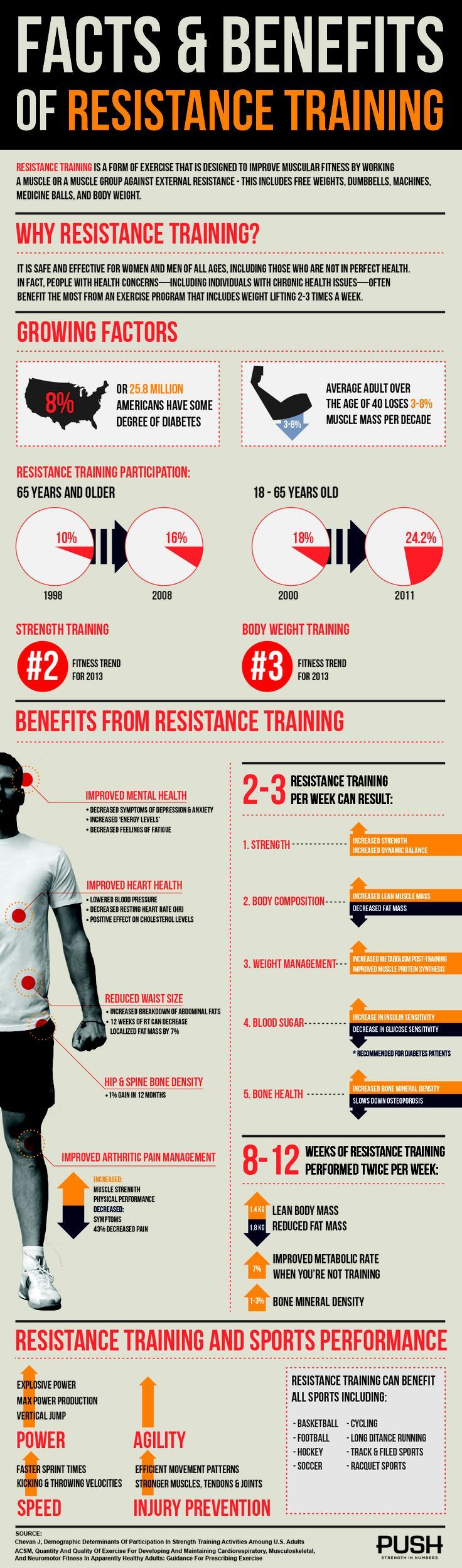 What are some benefits of strength training?