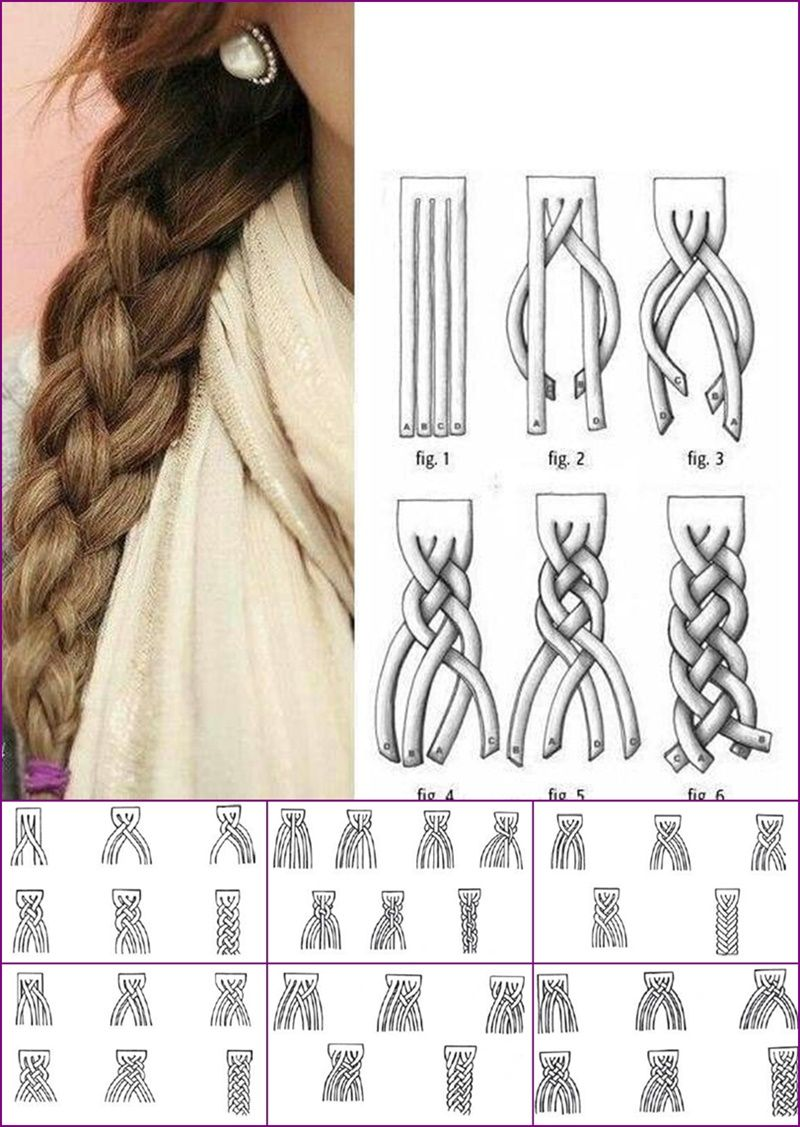 How To Super Cute 4 Strand Braid Step By Step Diagram