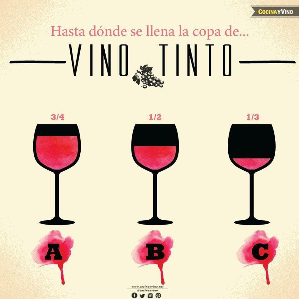 Hasta donde se llena la copa de vino tinto how to for Copa vino tinto