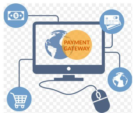 Global Payment Gateway Market and Global Electronic Payment Devices