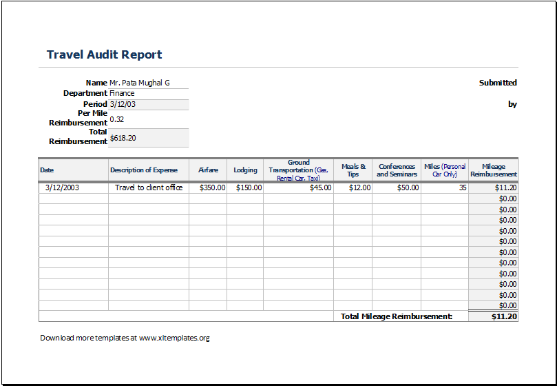 Travel audit report template DOWNLOAD at http://www.xltemplates.org ...