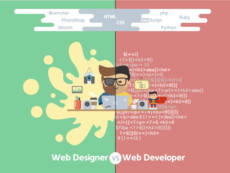 Web Designer Vs Web Developer Web Design Web Development Design