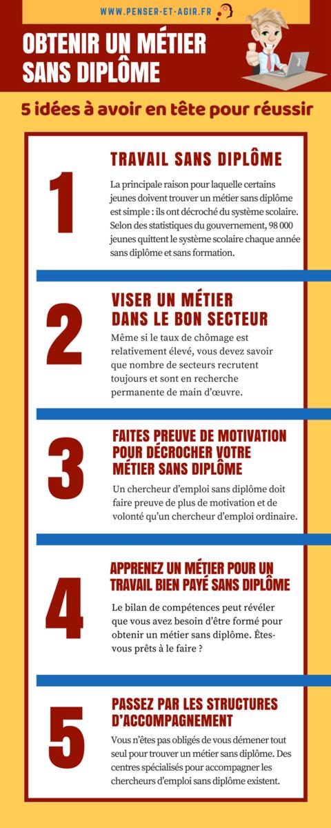 Obtenir Un Metier Sans Diplome 5 Actions Concretes Pour Reussir