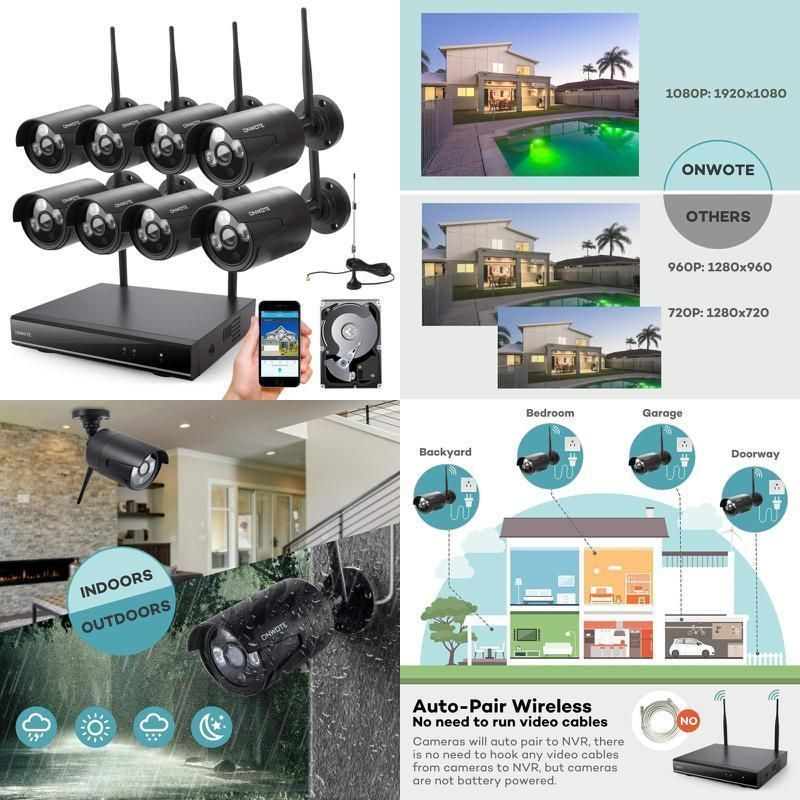 d51a92b995d ONWOTE 8 Channel 1080P HD Wireless Security Camera System Outdoor with 2TB  Hard (eBay Link