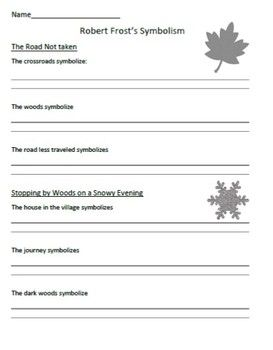Robert Frost poems symbolism worksheet. Identifying the symbolism in ...
