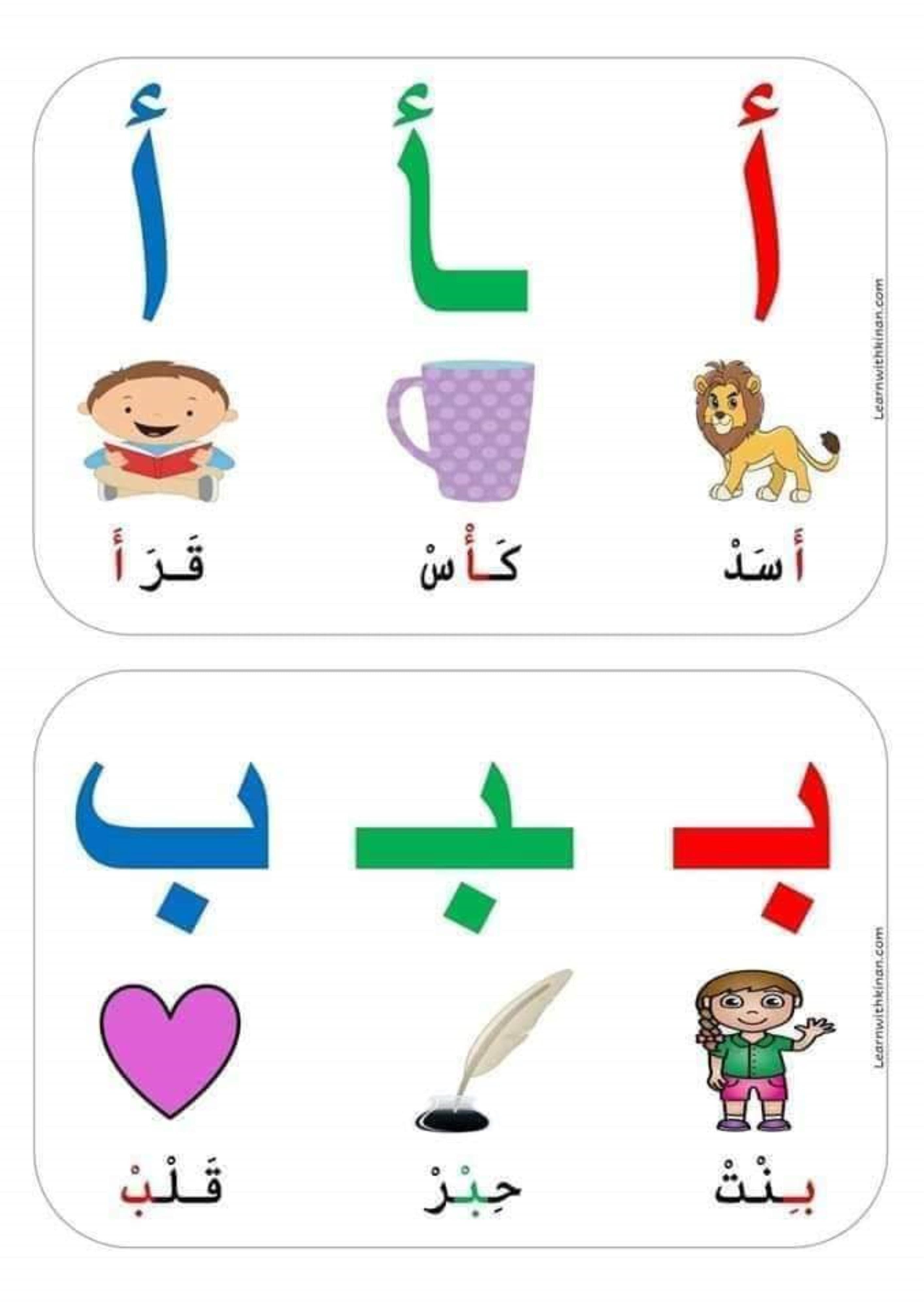 مواضع الحروف الهجائية في اول الكلمة و وسط الكلمة و اخر الكلمة المعلمة أسماء Arabic Alphabet Arabic Alphabet Letters Arabic Alphabet For Kids