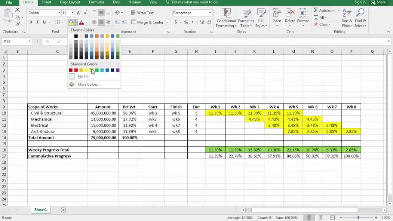 How To Make An S Curve In Excel From Ms Project In Construction Schedule Template Cleaning Schedule Templates Templates