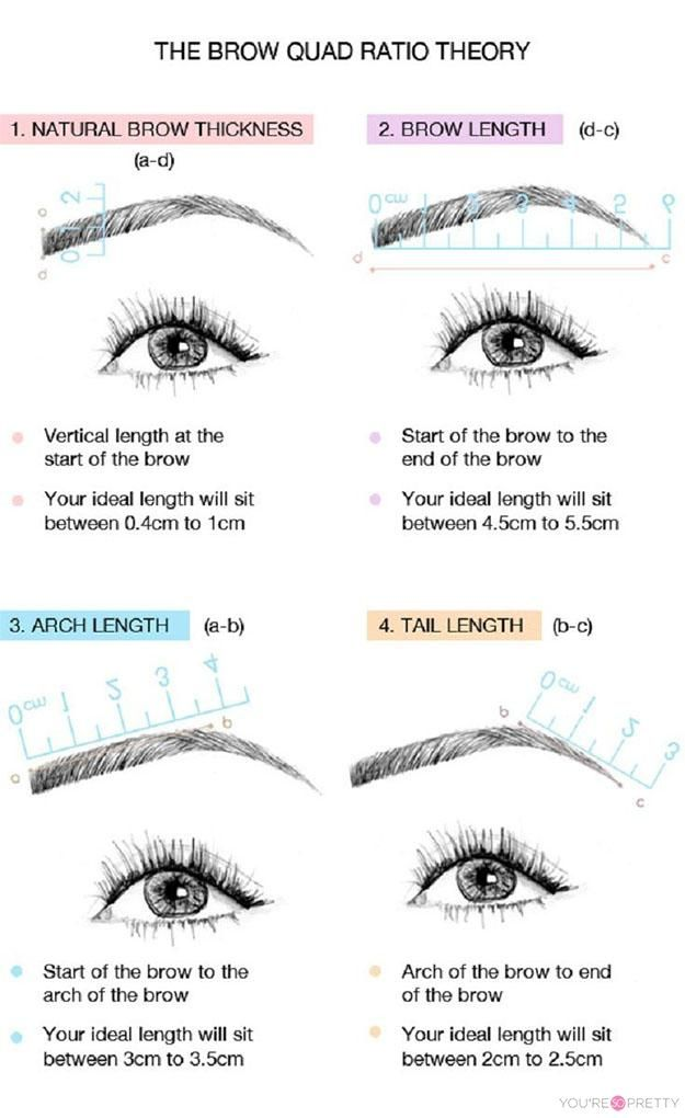 Get The Perfect Eyebrow Tutorial