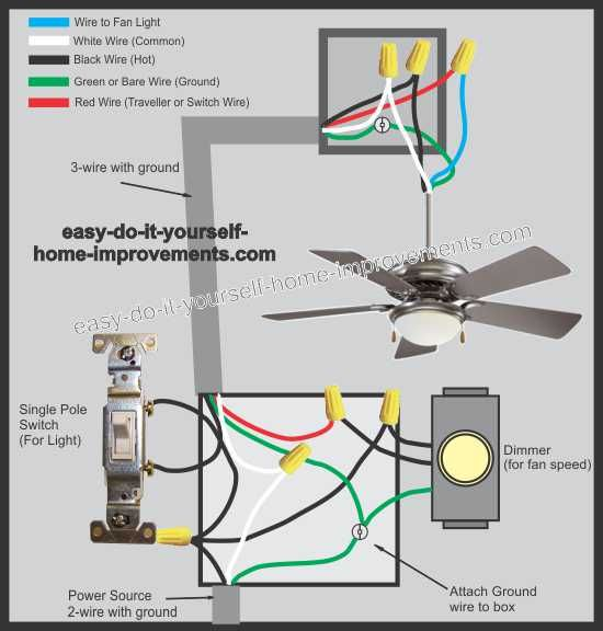 ceiling fan wiring diagram  ceiling fan wiring diy