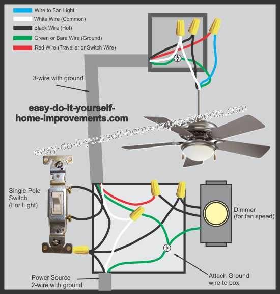 ceiling fan wiring diagram  ceiling fan wiring diy