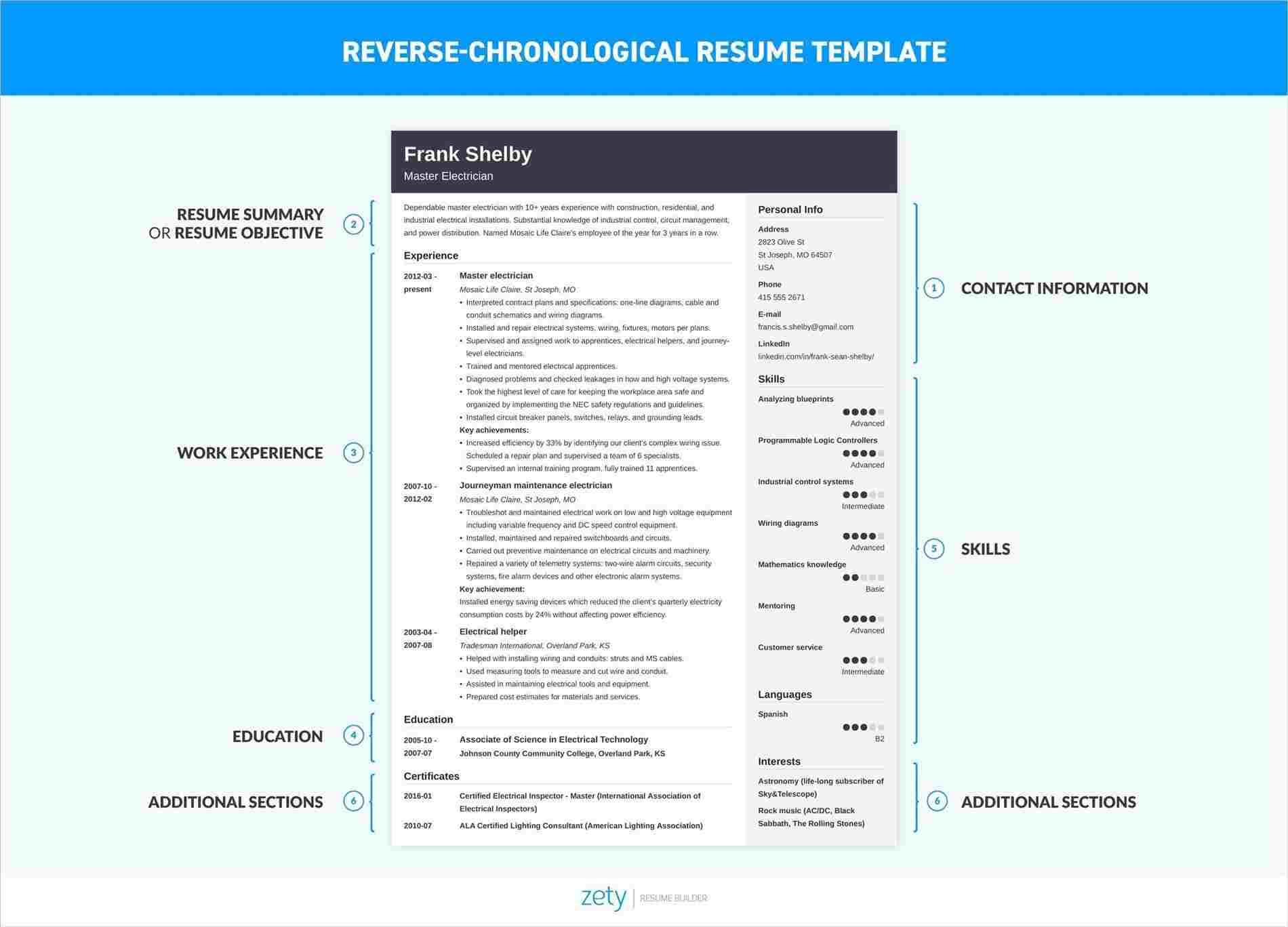 Cv Template Zety Resume Examples Chronological Resume Chronological Resume Template Best Resume Format